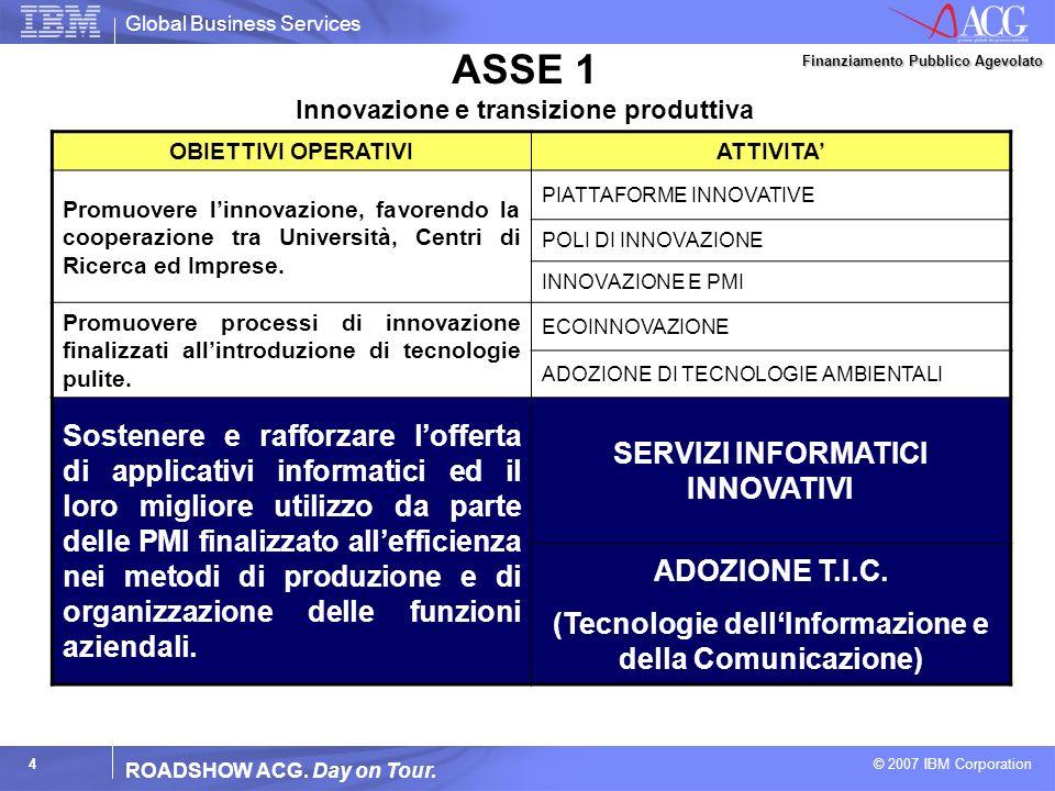 ASSE 1 Innovazione e transizione produttiva. Finanziamento Pubblico Agevolato. OBIETTIVI OPERATIVI.