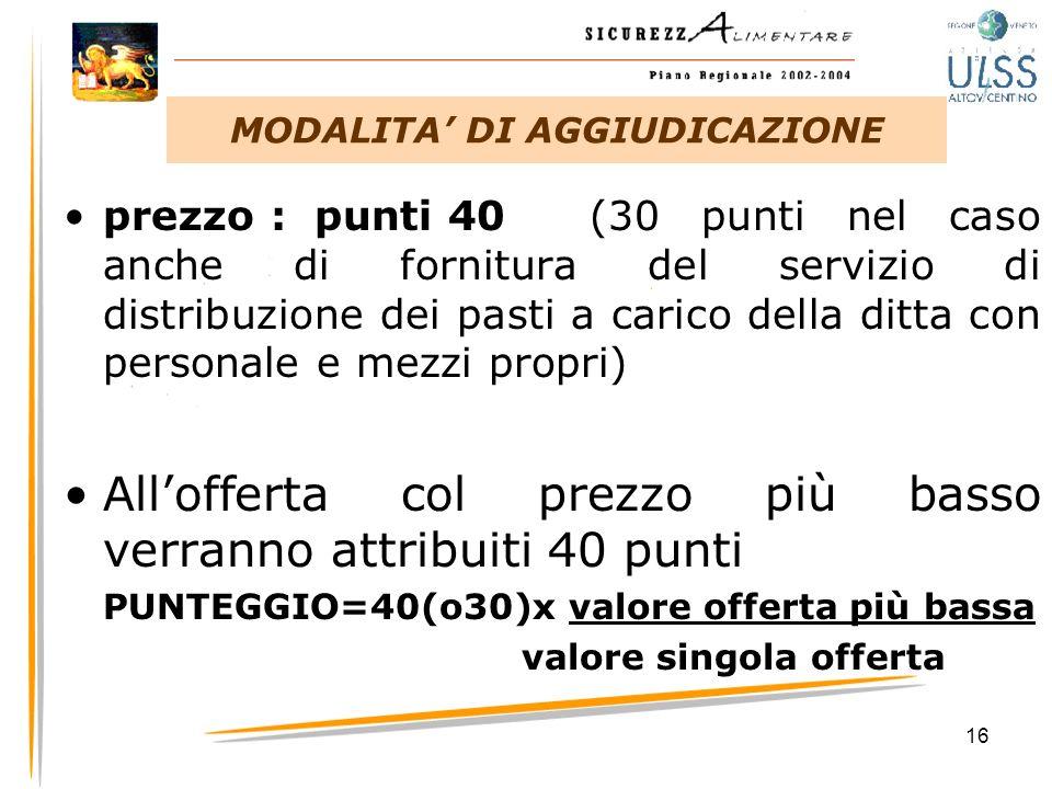 MODALITA' DI AGGIUDICAZIONE