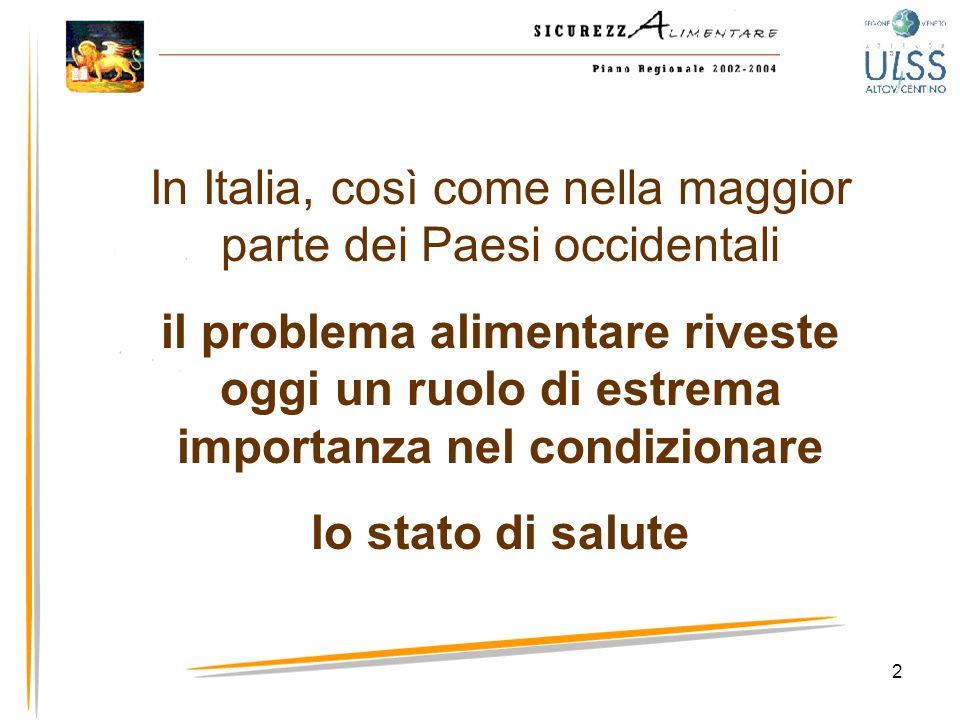 In Italia, così come nella maggior parte dei Paesi occidentali