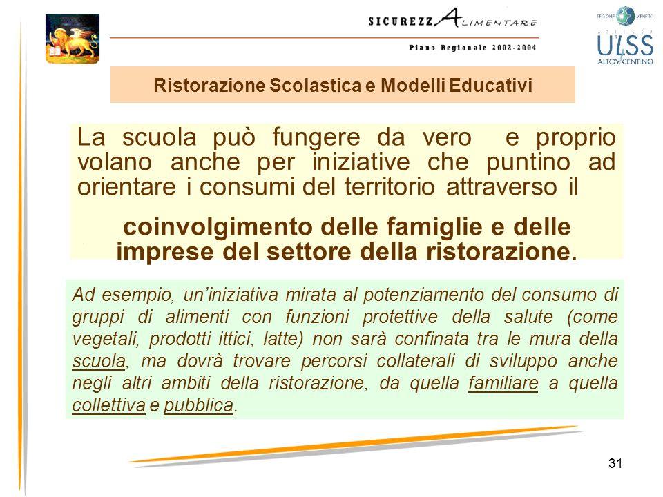 Ristorazione Scolastica e Modelli Educativi
