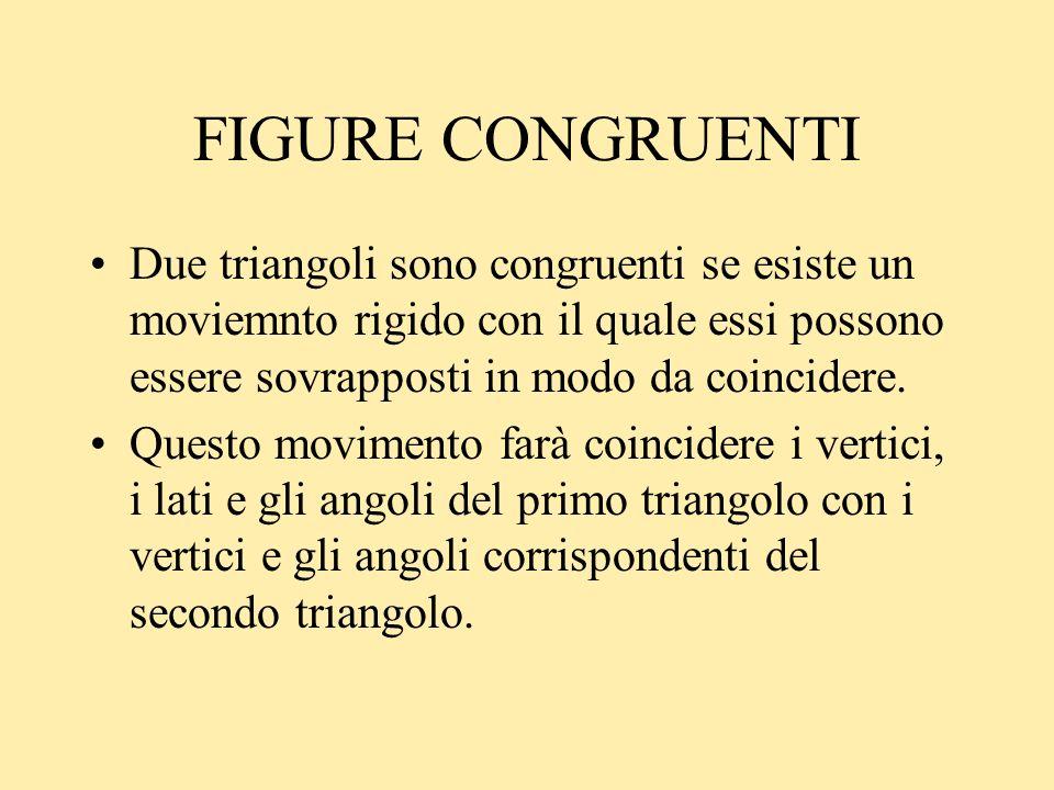FIGURE CONGRUENTIDue triangoli sono congruenti se esiste un moviemnto rigido con il quale essi possono essere sovrapposti in modo da coincidere.