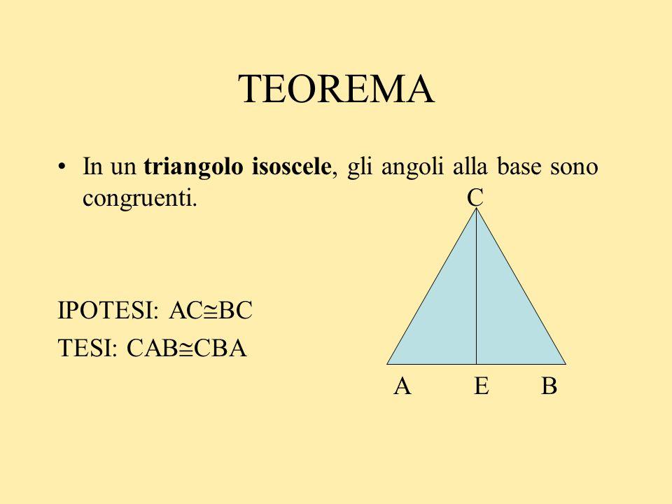 TEOREMAIn un triangolo isoscele, gli angoli alla base sono congruenti. C. IPOTESI: ACBC. TESI: CABCBA.