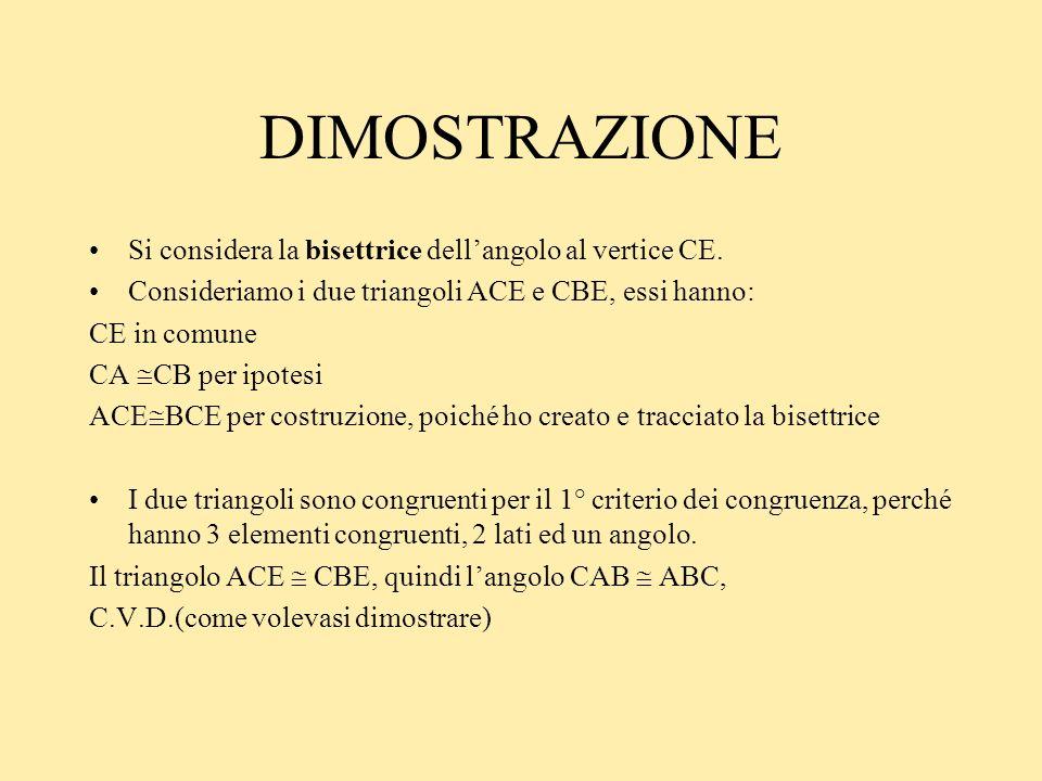 DIMOSTRAZIONE Si considera la bisettrice dell'angolo al vertice CE.