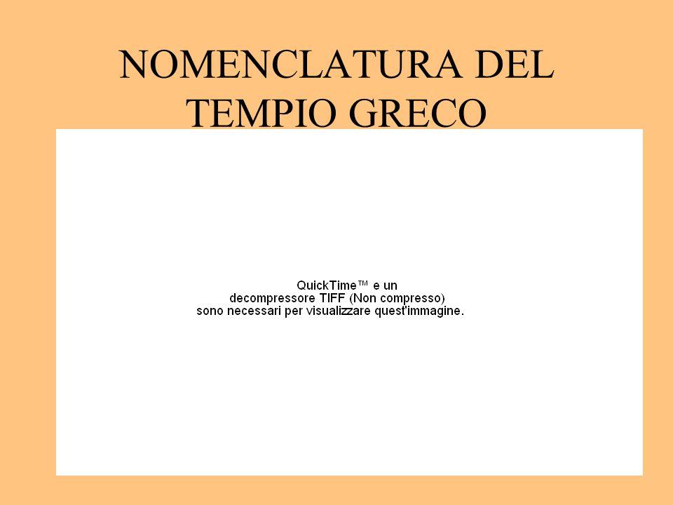 NOMENCLATURA DEL TEMPIO GRECO