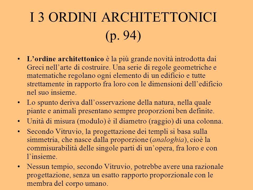 I 3 ORDINI ARCHITETTONICI