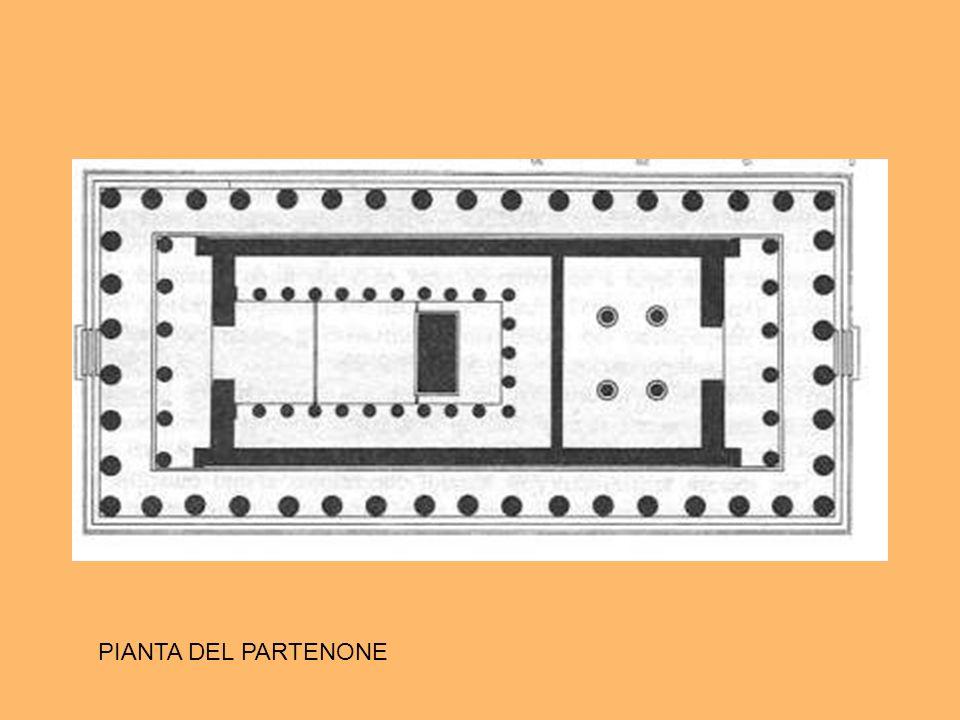 PIANTA DEL PARTENONE