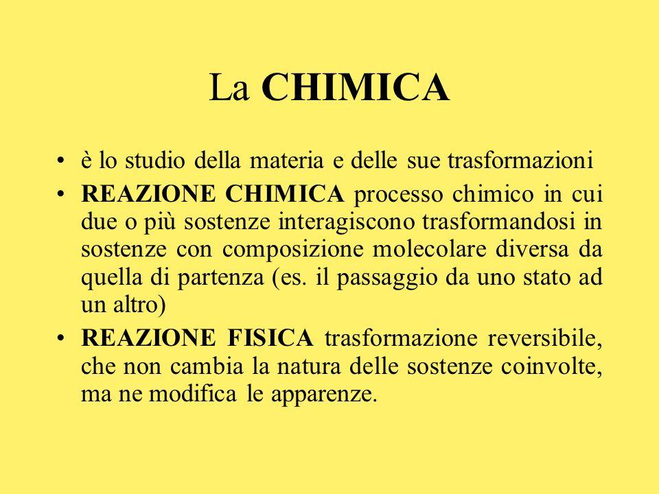 La CHIMICA è lo studio della materia e delle sue trasformazioni