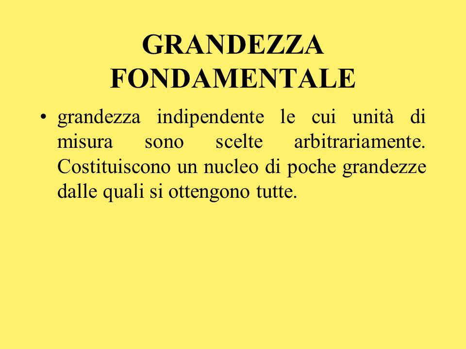 GRANDEZZA FONDAMENTALE