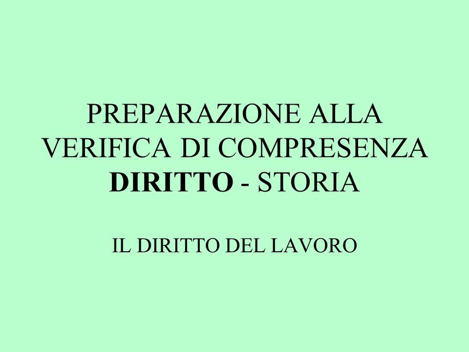 PREPARAZIONE ALLA VERIFICA DI COMPRESENZA DIRITTO - STORIA