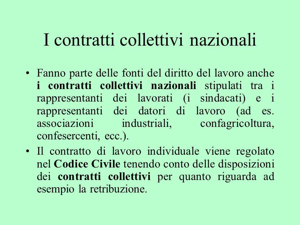 I contratti collettivi nazionali
