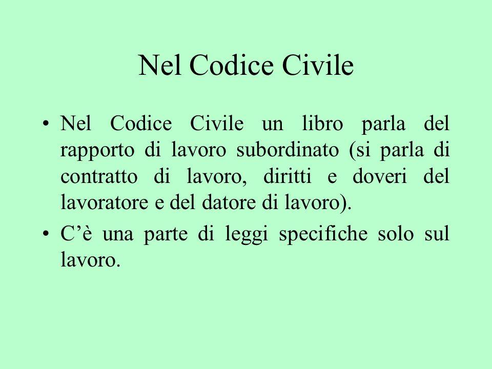 Nel Codice Civile