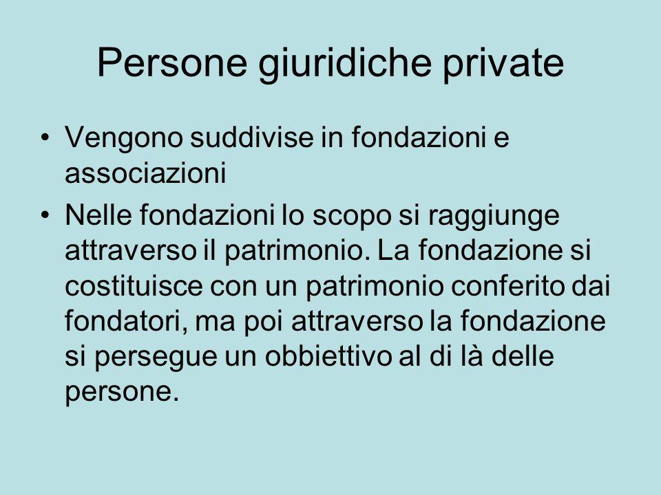Persone giuridiche private