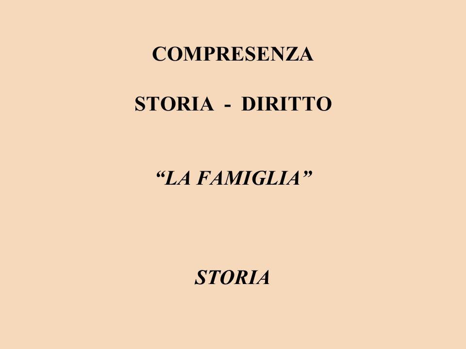 COMPRESENZA STORIA - DIRITTO LA FAMIGLIA STORIA