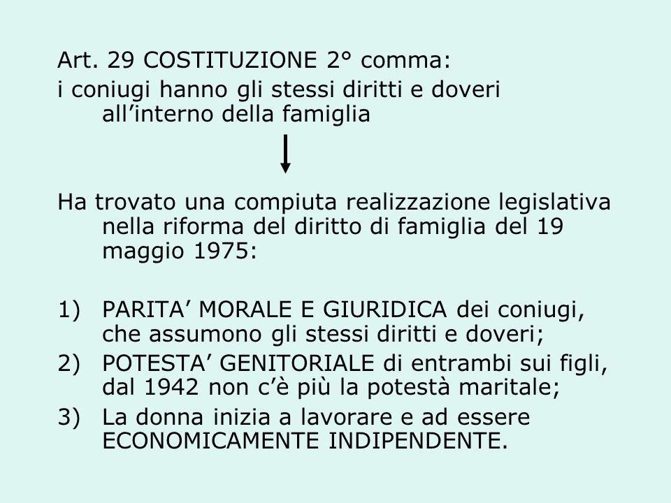 Art. 29 COSTITUZIONE 2° comma:
