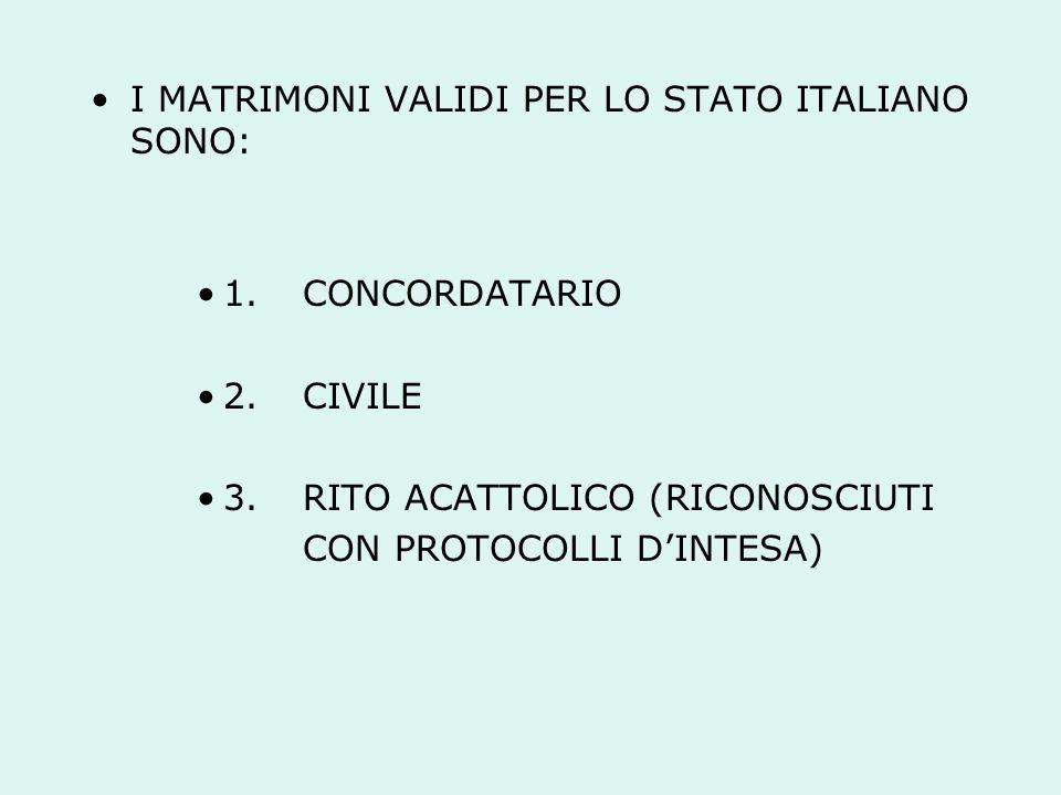 I MATRIMONI VALIDI PER LO STATO ITALIANO SONO: