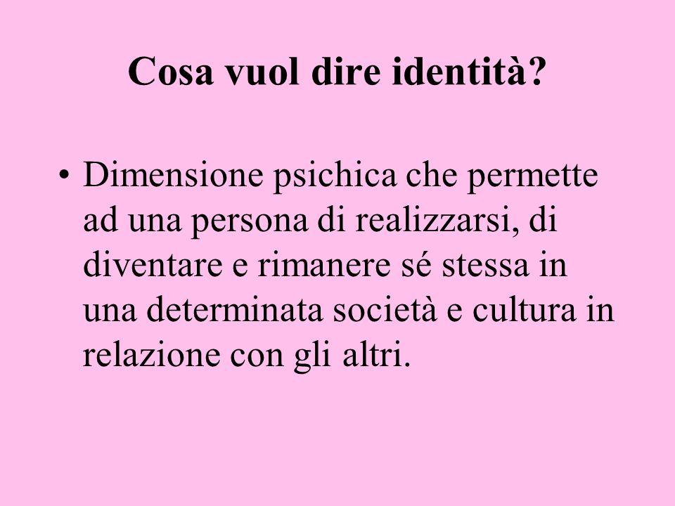 Cosa vuol dire identità