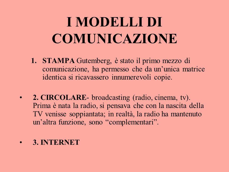 I MODELLI DI COMUNICAZIONE