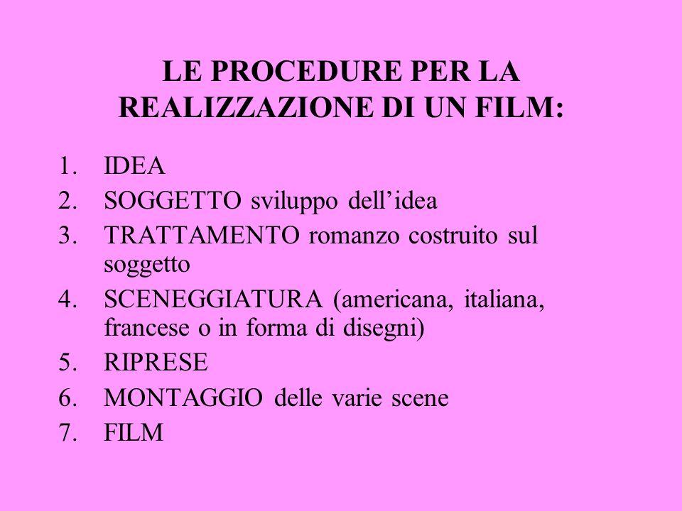 LE PROCEDURE PER LA REALIZZAZIONE DI UN FILM: