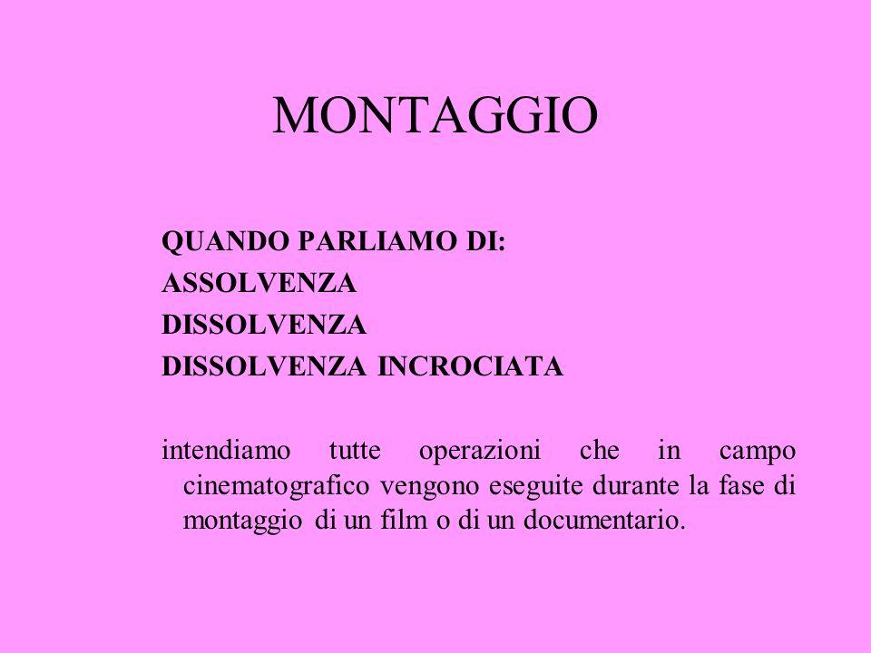 MONTAGGIO QUANDO PARLIAMO DI: ASSOLVENZA DISSOLVENZA