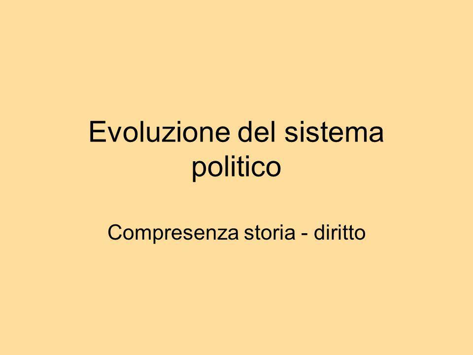 Evoluzione del sistema politico