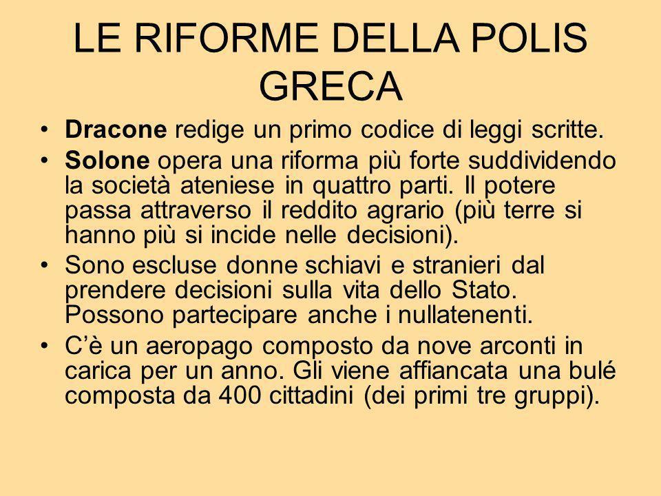 LE RIFORME DELLA POLIS GRECA