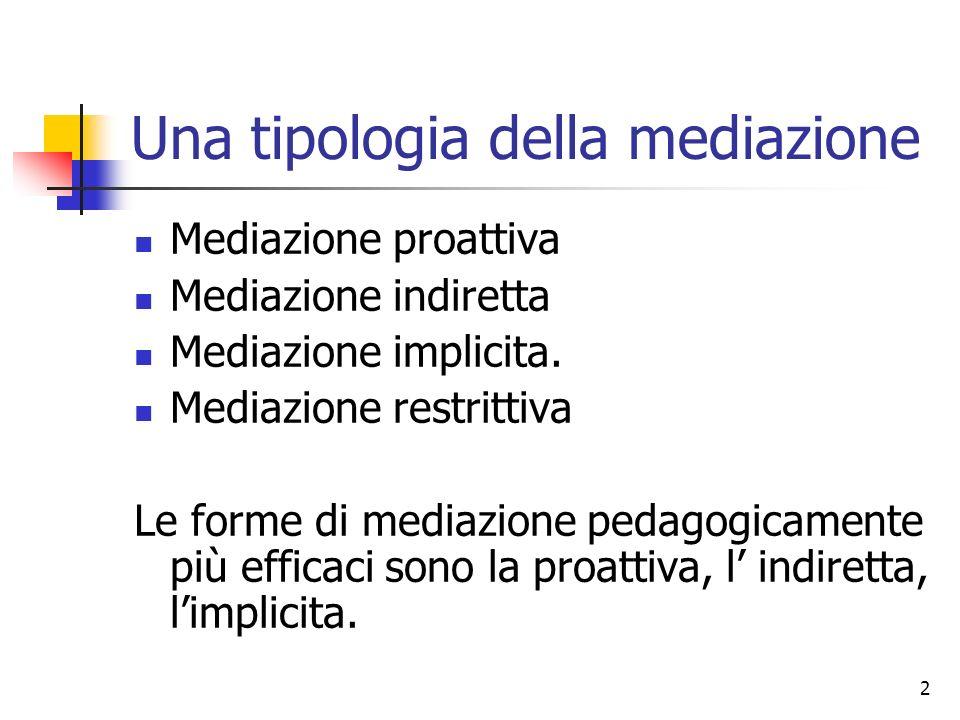 Una tipologia della mediazione