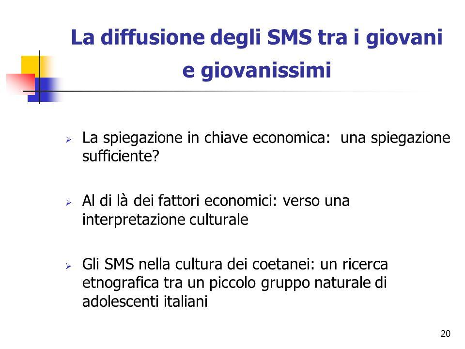 La diffusione degli SMS tra i giovani e giovanissimi