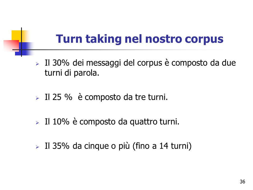 Turn taking nel nostro corpus