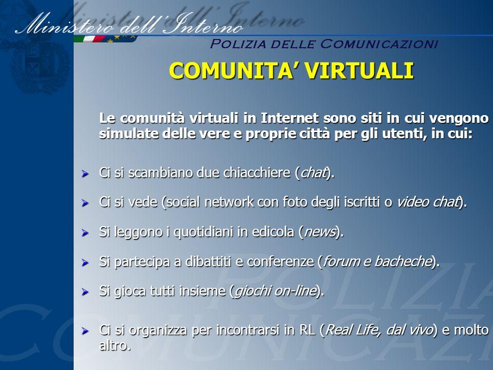 COMUNITA' VIRTUALI Le comunità virtuali in Internet sono siti in cui vengono simulate delle vere e proprie città per gli utenti, in cui: