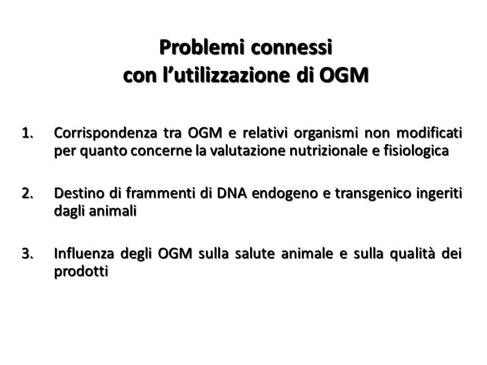 Problemi connessi con l'utilizzazione di OGM