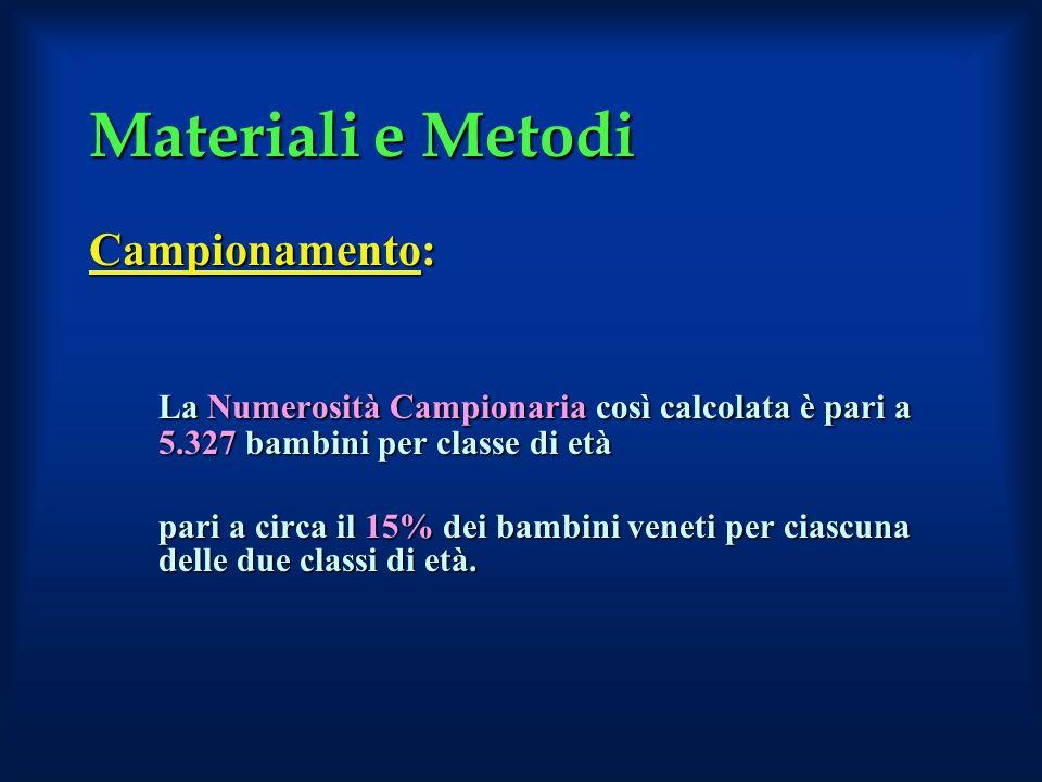 Materiali e Metodi Campionamento: