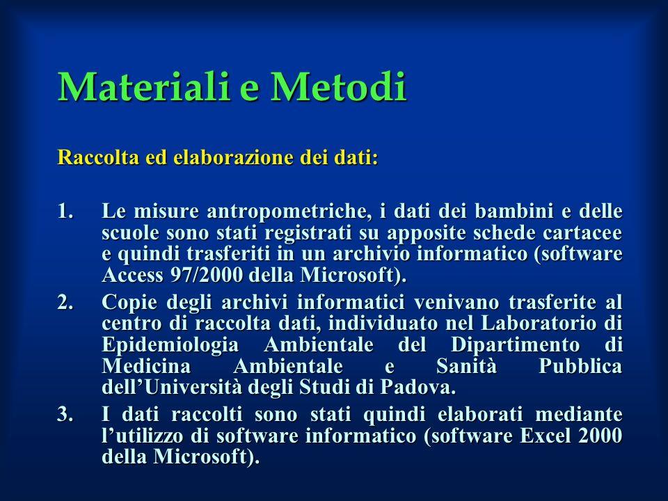 Materiali e Metodi Raccolta ed elaborazione dei dati: