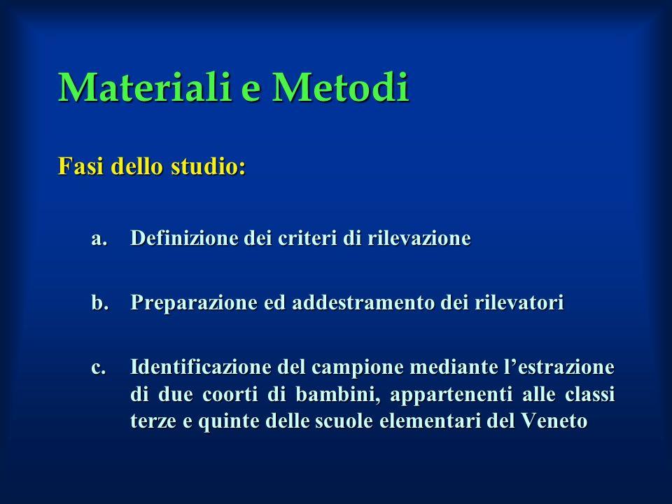 Materiali e Metodi Fasi dello studio: