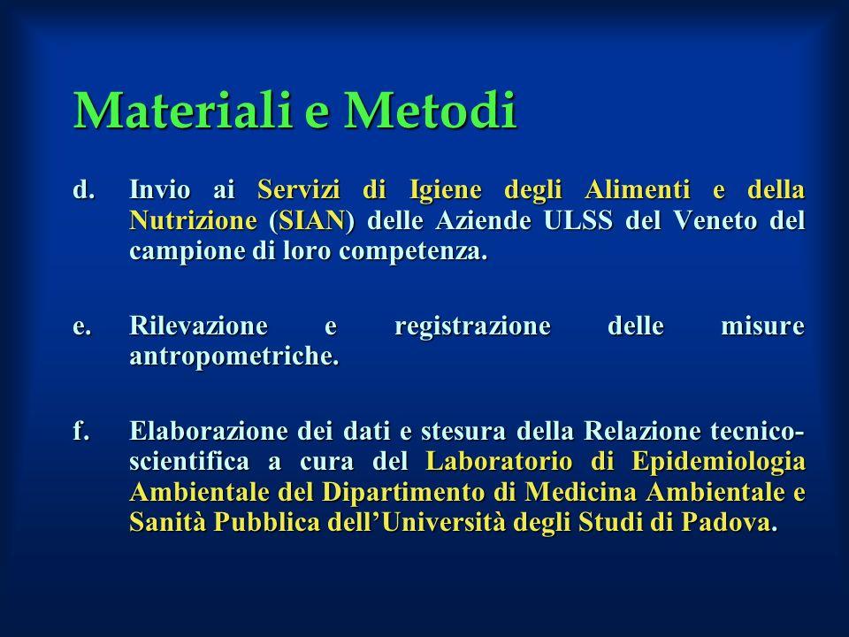 Materiali e Metodi Invio ai Servizi di Igiene degli Alimenti e della Nutrizione (SIAN) delle Aziende ULSS del Veneto del campione di loro competenza.