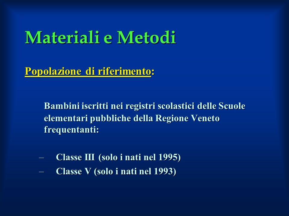 Materiali e Metodi Popolazione di riferimento: