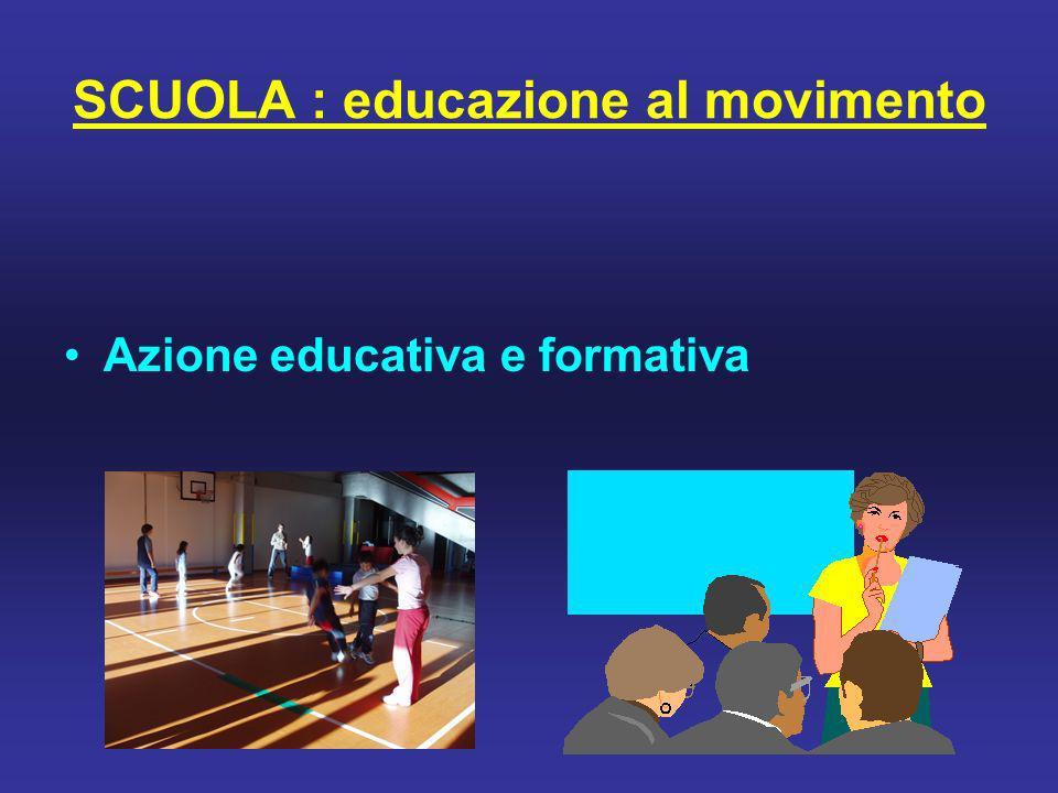 SCUOLA : educazione al movimento