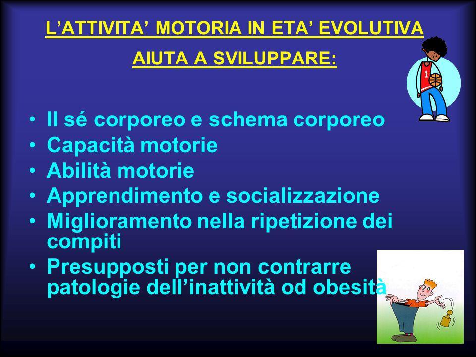 L'ATTIVITA' MOTORIA IN ETA' EVOLUTIVA AIUTA A SVILUPPARE: