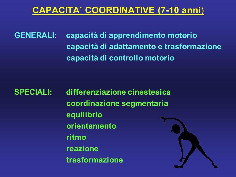 CAPACITA' COORDINATIVE (7-10 anni)