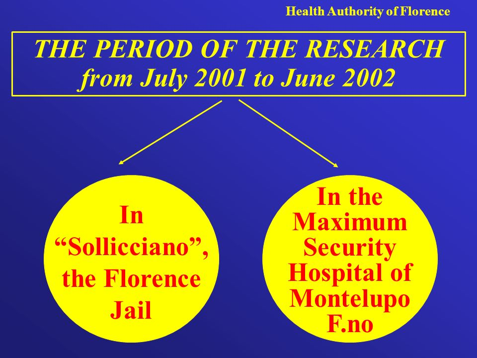 THE PERIOD OF THE RESEARCH from July 2001 to June 2002