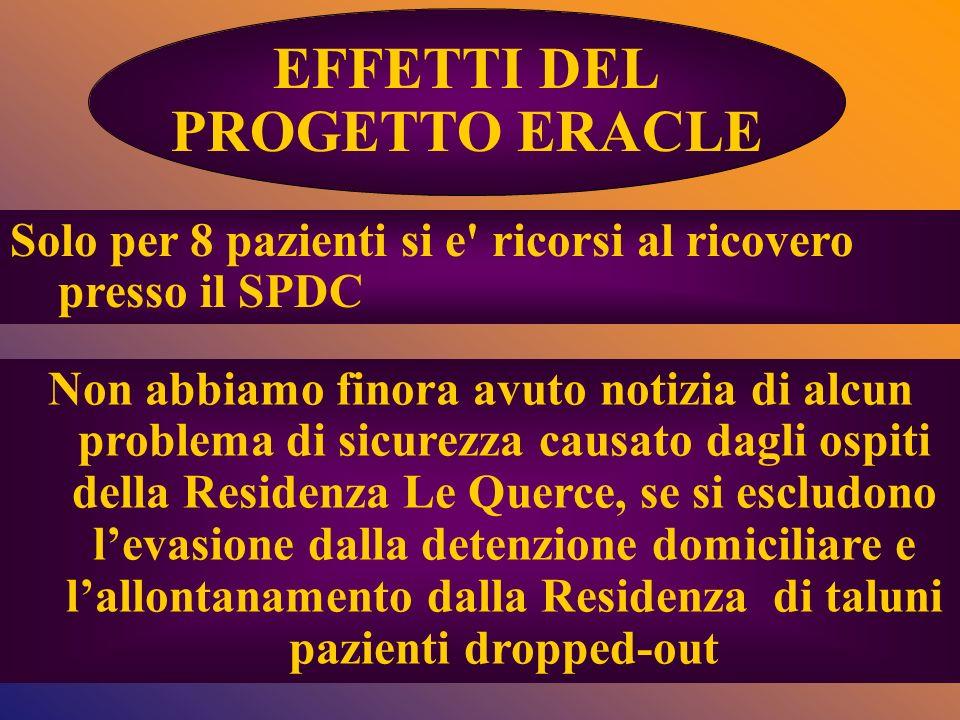 EFFETTI DEL PROGETTO ERACLE