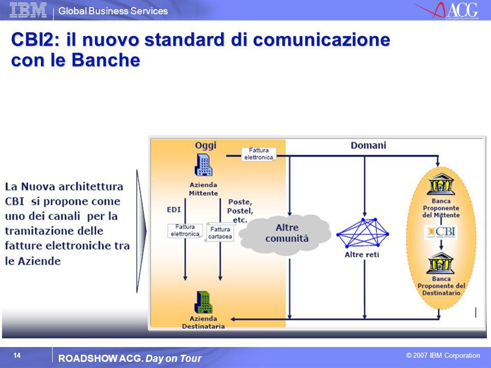 CBI2: il nuovo standard di comunicazione con le Banche