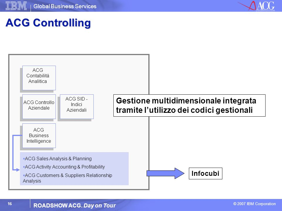 ACG Controlling ACG Contabilità Analitica. ACG SID - Indici Aziendali. ACG Business Intelligence.
