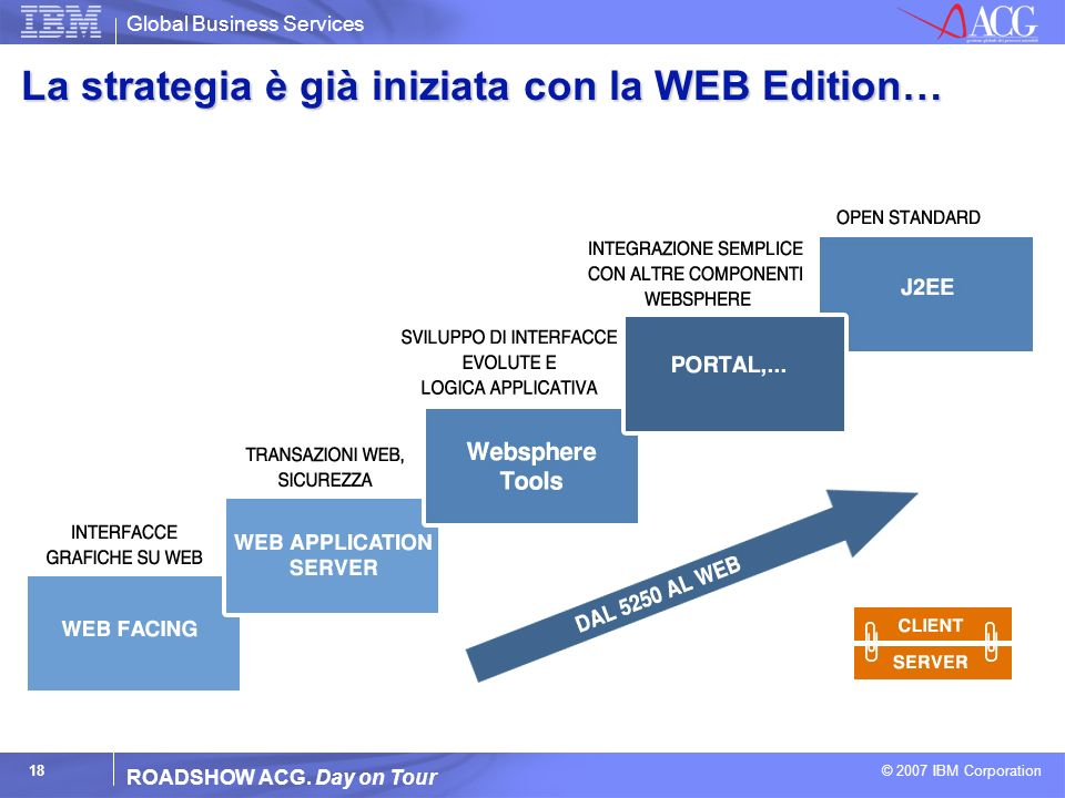 La strategia è già iniziata con la WEB Edition…