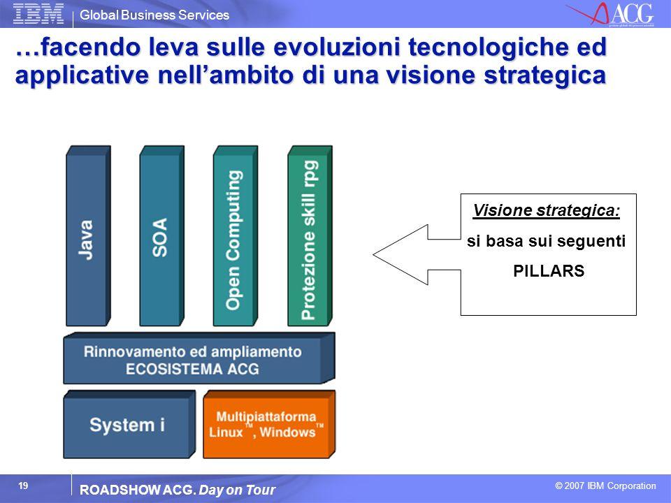 …facendo leva sulle evoluzioni tecnologiche ed applicative nell'ambito di una visione strategica