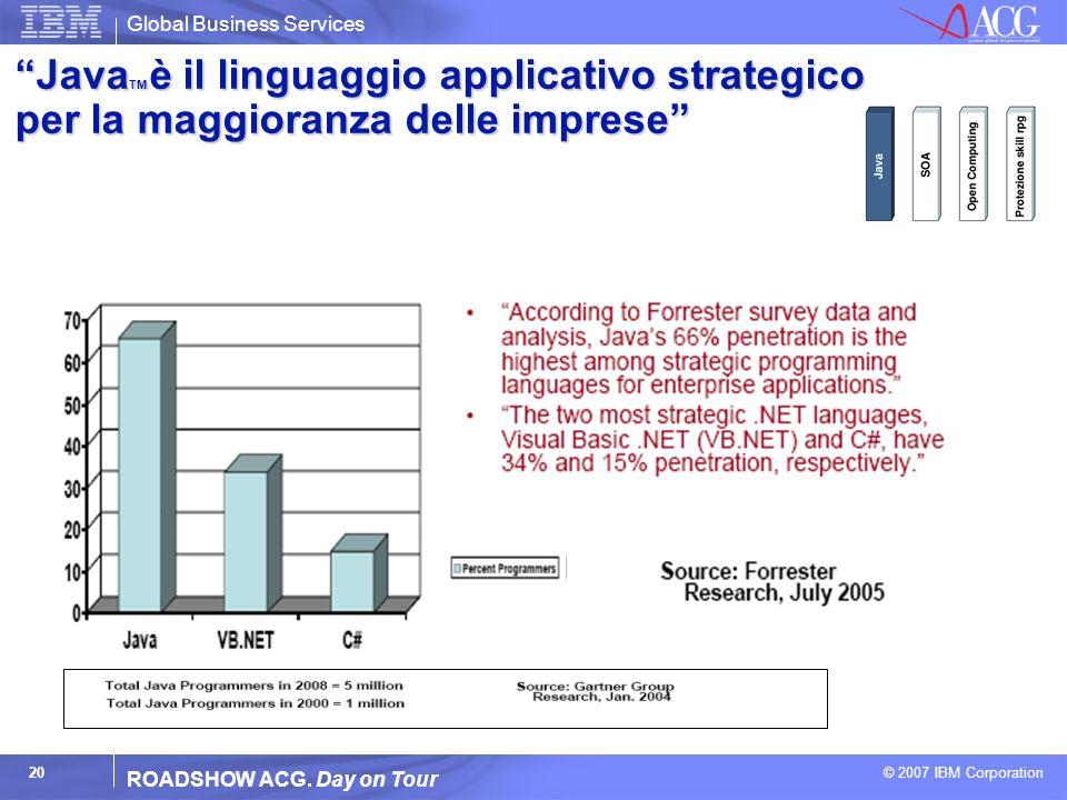 JavaTM è il linguaggio applicativo strategico per la maggioranza delle imprese