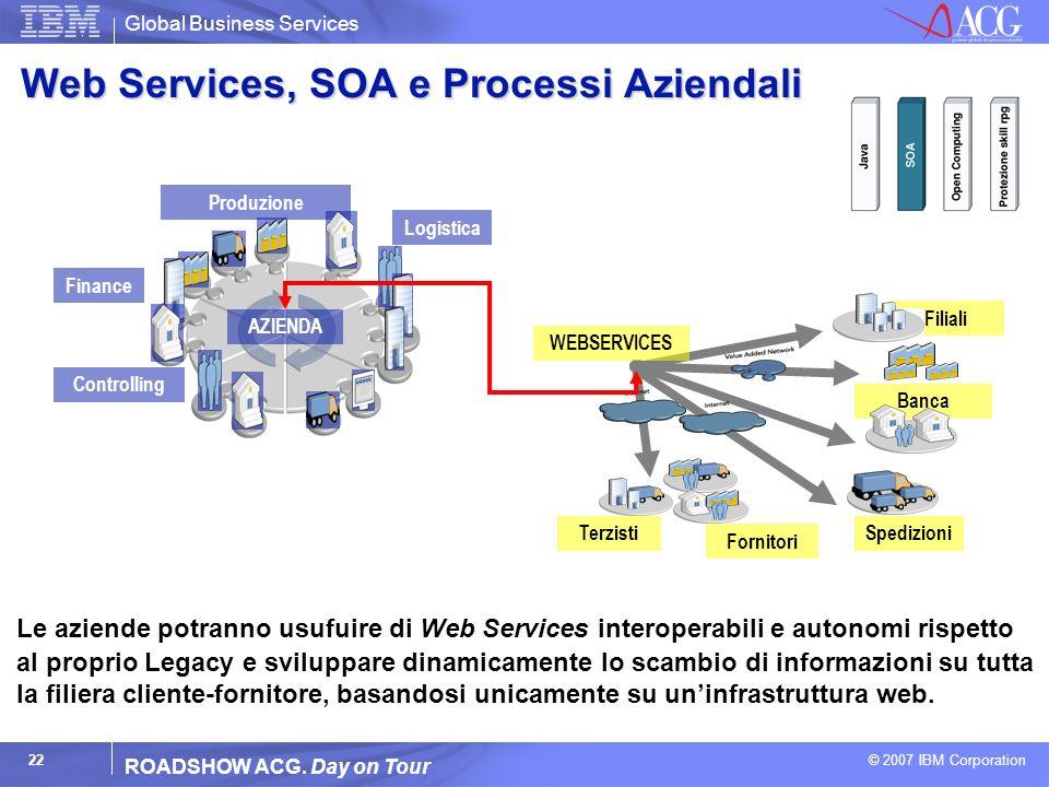 Web Services, SOA e Processi Aziendali