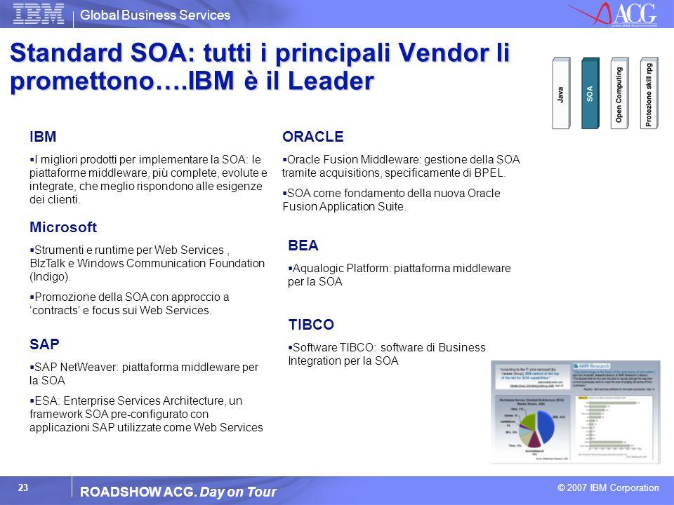 Standard SOA: tutti i principali Vendor li promettono….IBM è il Leader