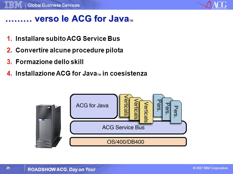 ……… verso le ACG for JavaTM