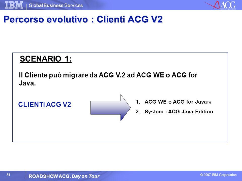 Percorso evolutivo : Clienti ACG V2
