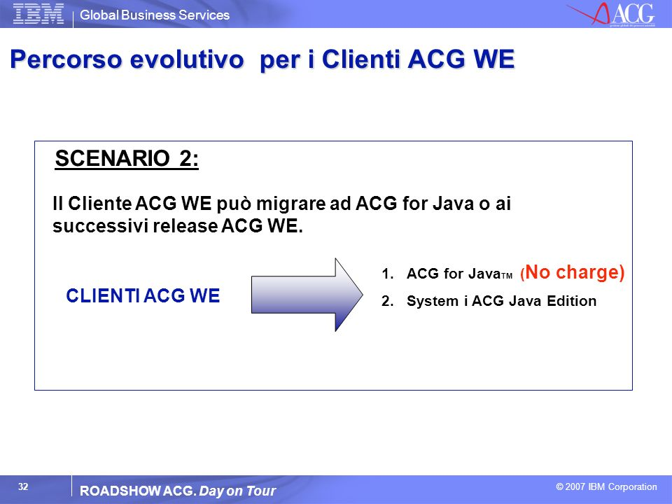 Percorso evolutivo per i Clienti ACG WE